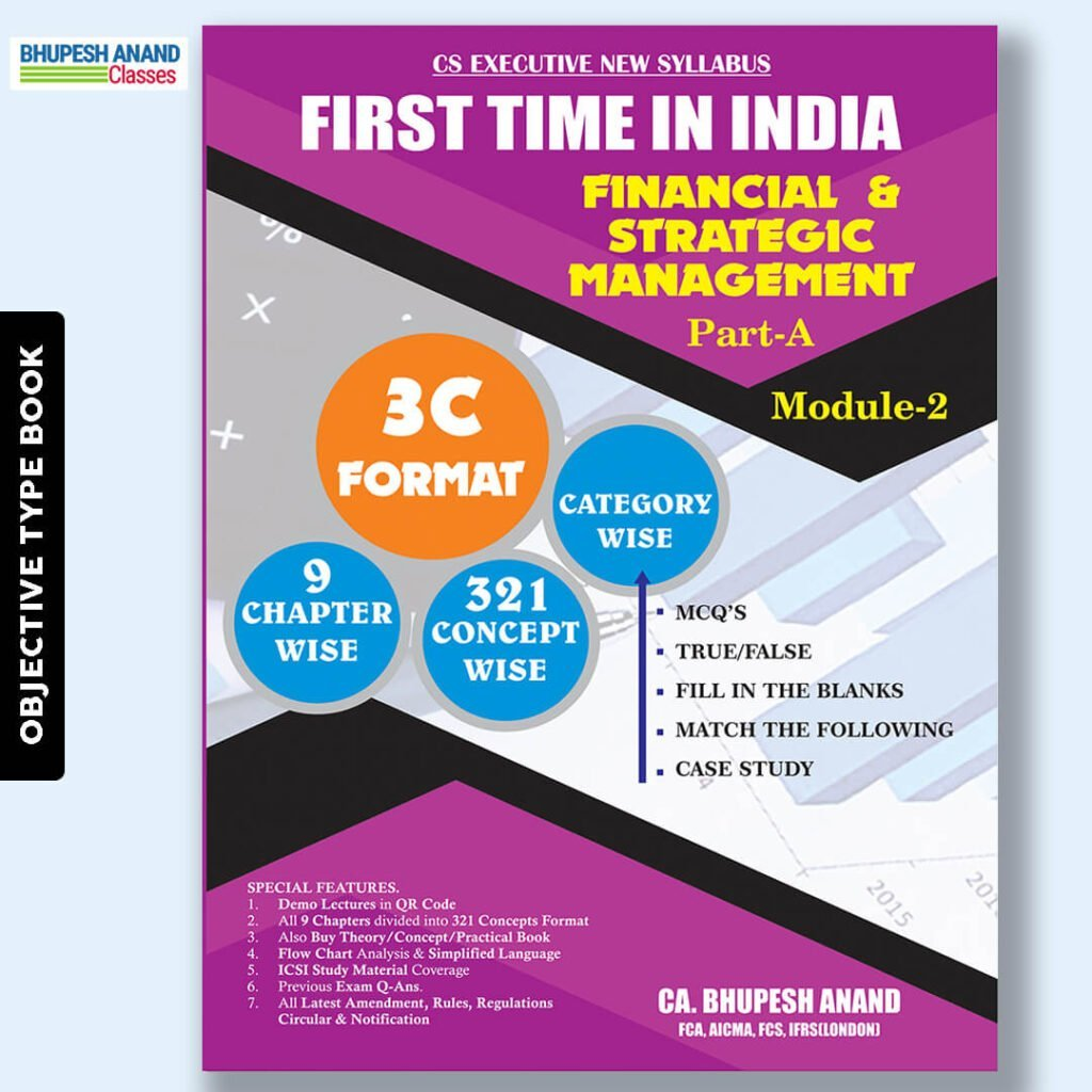 Cs-Executive-Financial-management-Mcq-book-By-bhupesh-Anand-Classes